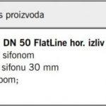 11402-aco-easyflow_flatline_DN_50_30mm_25050015-2-540×185-1.jpg